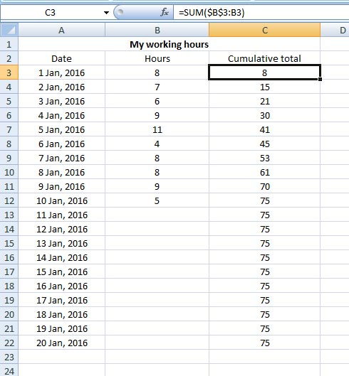 View topic cumulative sum and cumulative graph in excel so you are calculating the cumulative sum of your working hours in column c so enter in c3 the following formula ccuart Choice Image