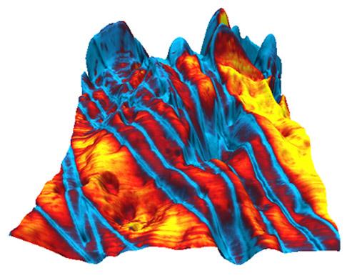 Electrical response of the newly developed organic crystal. Image credit: Jiangyu Li, UW