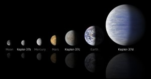 NASA's Kepler mission has discovered a new planetary system that is home to the smallest planet yet found around a star like our sun, approximately 210 light-years away in the constellation Lyra. Image credit: NASA/Ames/JPL-Caltech (Click image to enlarge)