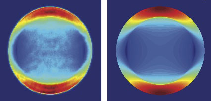 The orientation of light emission. The angular distribution of light emission from monolayer MoS2, left, closely matches the theoretical calculations for in-plane oriented emitters, right, indicating that light emission from MoS2 originates from in-plane oriented emitters. Image credit: Zia lab/Brown University