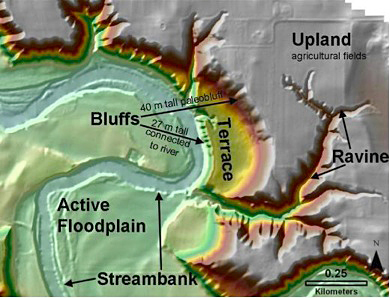 Digital elevation model of a bend in the Le Sueur River, showing four major sediment sources in its watershed: upland fields, ravines, bluffs, and streambanks. Floodplains are sediment sinks. The Le Sueur flows toward the Minnesota River from the south. Image credit: University of Minnesota