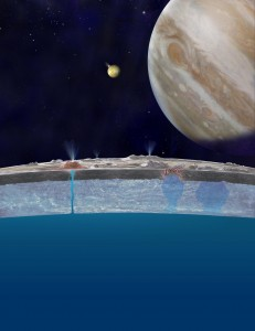 Based on new evidence from Jupiter's moon Europa, astronomers hypothesize that chloride salts bubble up from the icy moon's global liquid ocean and reach the frozen surface where they are bombarded with sulfur from volcanoes on Jupiter's innermost large moon Io. Image credit: NASA/JPL-Caltech (Click image to enlarge)