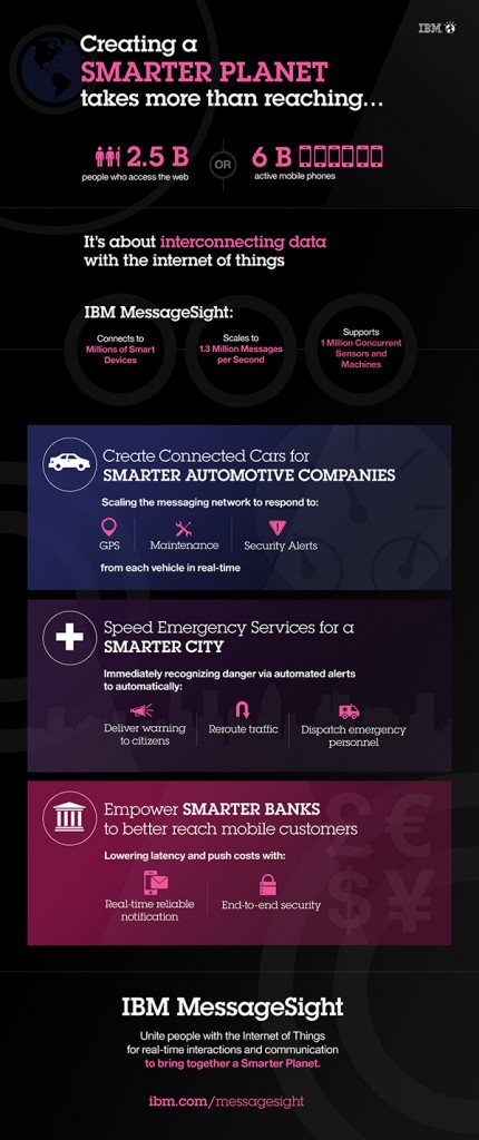 Creating a Smarter Planet Takes More Than Reaching...Image credit: IBM. (Click image to enlarge)