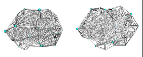 BDD Brain. BDD brain (r) and healthy brain. Side view of the brain showing network connections in healthy controls (left) and BDD (right). The BDD brains have, on average, greater local connections for each region. In the figure, the size of each region (represented by blue spheres) corresponds to the clustering coefficient magnitude, a measure of how strongly interconnected neighboring nodes are to each other. Image courtesy of UCLA