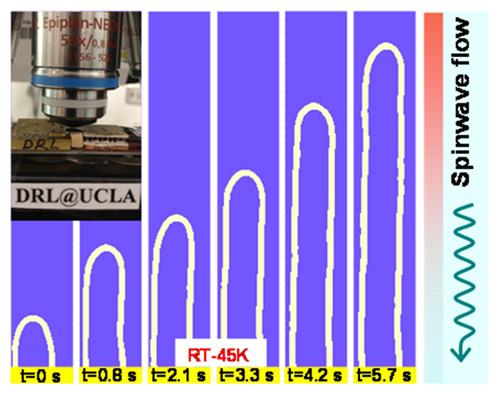 UCLA researchers have demonstrated the use of spin wave flow to move the domain wall in a magnetic device, allowing the harvest of wasted energy. Image courtesy of UCLA and Physical Review Letters