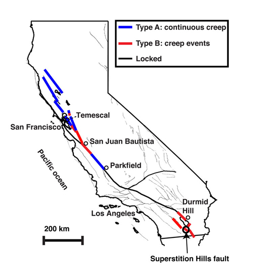 "In this map of the major faults in California, fault segments that experience episodic creep events are shown in red. The blue lines indicate segments that experience stable sliding or continuous creep. Fault segments that are ""locked"" from the surface to the bottom of the fault are shown in black. (Image courtesy of Matt Wei)"