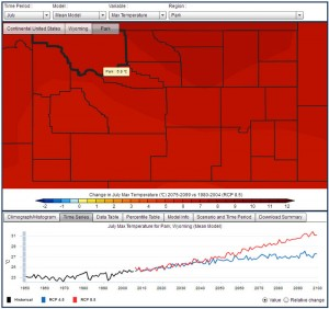 """Example of the web application displaying changes in maximum summer (July) temperature for Park County, WY (home of Yellowstone National Park). The time-series chart below the map displays two emission scenarios: RCP8.5 (""""business as usual"""") and RCP 4.5 (""""greenhouse gas reduction/remediation"""") from 1950-2100. By the end of the century, the maximum temperature in Park County is projected to warm by 7.5 °C (13.5 °F) under the RCP 8.5 (business as usual) scenario and 3.9 °C (7.0 °F) under RCP 4.5 (greenhouse gas reduction/remediation). Image credit: U.S. Geological Survey (Click image to enlarge)"""