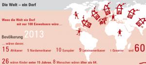 Image credit: Stiftung Weltbevölkerung (Click image to enlarge)