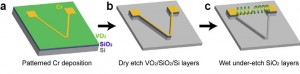 This schematic shows the microfabrication process of a VO2-based bimorph dual coil. Image credit: Berkeley Lab (Click image to enlarge)