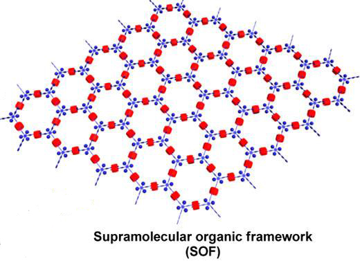 SOFs feature a porous framework with honeycomb periodicity similar to a MOF. Image credit: Berkeley Lab