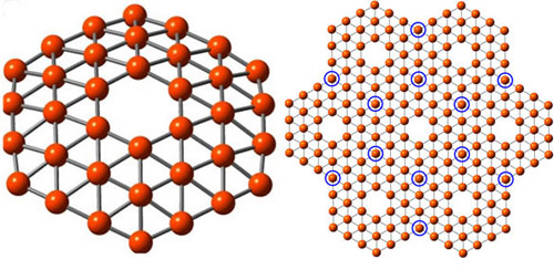 """Unlocking the secrets of the B36 cluster. A 36-atom cluster of boron, left, arranged as a flat disc with a hexagonal hole in the middle, fits the theoretical requirements for making a one-atom-thick boron sheet, right, a theoretical nanomaterial dubbed """"borophene.""""  Image credit: Wang lab/Brown University"""