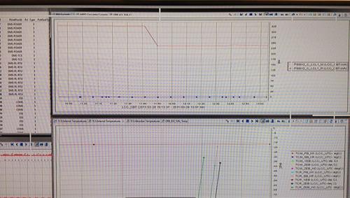 Erste Daten von Philae nach der Inbetriebnahme. Image credit: DLR