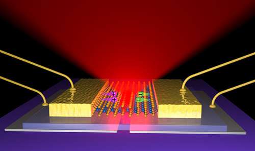 This graphical representation shows the layers of the 2-D LED and how it emits light. Image credit: University of Washington