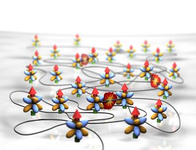 Quantenchaos in ultrakalten Gasen entdeckt (Illustration credit: Erbium Team)