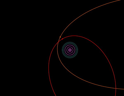 This is an orbit diagram for the outer solar system. The Sun and Terrestrial planets are at the center. The orbits of the four giant planets, Jupiter, Saturn, Uranus and Neptune, are shown by purple solid circles. The Kuiper Belt, including Pluto, is shown by the dotted light blue region just beyond the giant planets. Sedna's orbit is shown in orange while 2012 VP113's orbit is shown in red. Both objects are currently near their closest approach to the Sun (perihelion). They would be too faint to detect when in the outer parts of their orbits. Notice that both orbits have similar perihelion locations on the sky and both are far away from the giant planet and Kuiper Belt regions. Image is courtesy of Scott Sheppard.