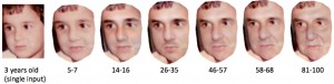 Using one photo of a 3-year-old, the software automatically renders images of his face at multiple ages while keeping his identity (and the milk moustache). Image credit: U of Washington (Click image to enlarge)