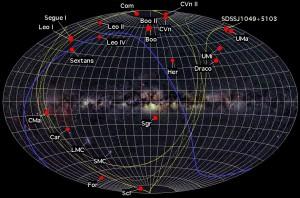 """Die """"Disk of Satellites"""" um die Milchstraße. Image copyright: H. Jerjen, ANU Canberra (Click image to enlarge)"""