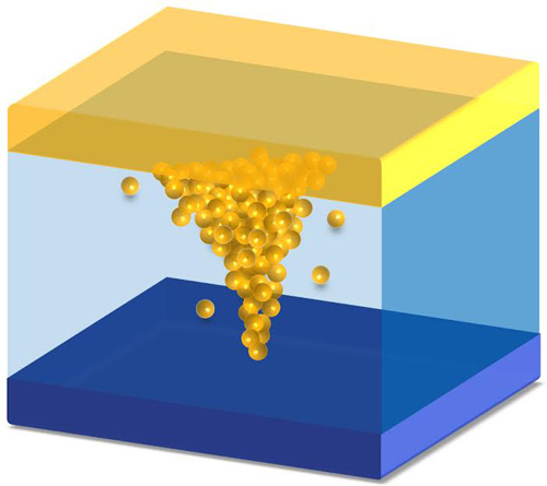 An illustration of metal particles moving to form a conducting filament in a memristor - a next-generation computer component that combines memory and logic functions. Image credit: Wei Lu