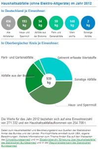 Image credit: Umweltbundesamt (Click image to enlarge)