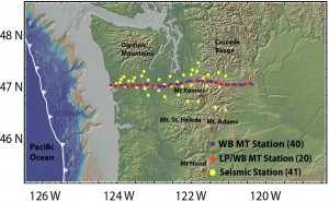 This map shows, in purple and pink, the west-east line of magnetotelluric sensors that were placed north of Washington state's Mount Rainier to study the volcanic plumbing system under the volcano. The sensors detect how the ground resists or conducts natural electricity within the Earth. Shown in yellow are seismic sensors that detect how fast or slow sound or seismic waves travel underground. Both methods were used in a new study that provides the most detailed look yet at the subterranean plumbing system that supplies the active volcano. Photo Credit: R Shane McGary, Woods Hole Oceanographic Institution (Click image to enlarge)