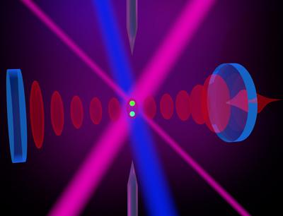 Zwischen zwei stark reflektierenden Spiegeln werden zwei Teilchen positioniert und mit einem Laser verschränkt. Mit einem weiteren Laser wird die Quanteninformation in die Ionen eingeschrieben und auf das Photon übertragen. (Foto credit: Uni Innsbruck)