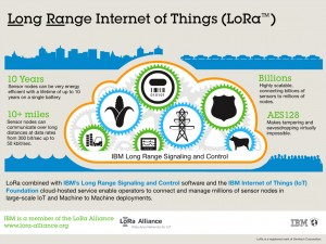 LRSC Infographic. Image credit: IBM Research (Click image to enlarge)