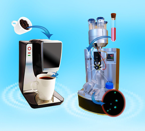 The device, developed at UCLA, enables scientists to control the blood's temperature — the way coffeehouses would with an espresso machine — to capture and release the cancer cells in optimal conditions. Image credit: Tseng Lab at UCLA