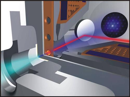 Schematischer Blick in die Elektronen-Kamera: Der rote Laser regt den Kristall (gold) zum Schwingen an. Der hellblaue Laser erzeugt ein Elektronenpaket (dunkelblau), das durch den Kristall fliegt und auf dem schwarzen Schirm (hinten) ein Beugungsbild erzeugt. Dieses enthält Informationen über die Kristallstruktur: Man erkennt direkt die charakteristische Sechseck-Struktur von Graphit. Grafik credit: Uni Kassel.