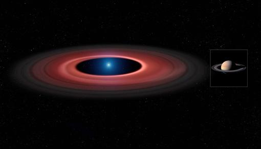 Eine künstlerische Darstellung der Scheibe aus Trümmerteilen um den Weißen Zwerg SDSS J1228+1040 (links) im gleichen Maßstab wie Saturn und seine Ringe (rechts). Während der Durchmesser des Weißen Zwerges in SDSS J1228+1040 etwa sieben mal kleiner als der des Saturn ist, ist seine Masse 2500 mal größer. Image credit: Mark Garlick (www.markgarlick.com) and University of Warwick/ESO/NASA/Cassini