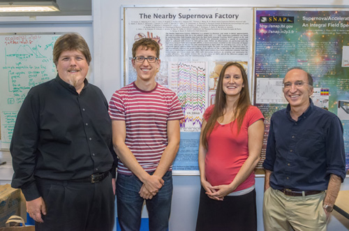 From left, Greg Aldering, Kyle Boone, Hannah Fakhouri and Saul Perlmutter of the Nearby Supernova Factory. Behind them is a poster of a supernova spectrum. Matching spectra among different supernovae can double the accuracy of distance measurements. (Photo by Roy Kaltschmidt/Berkeley Lab)