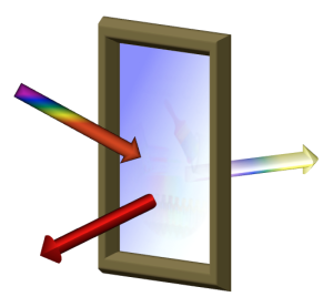 When sunlight hits a window coated with Berkeley Lab's heat-reflective coating, the visible light will be transmitted while the infrared portion of the spectrum is reflected. (Image credit: Garret Miyake, University of Colorado)
