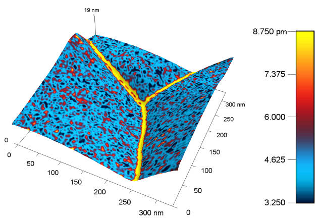 A nanoscale map of the metal ceria produced with a new probe developed by UW engineers shows a higher response, represented by a yellow color, near the boundary between grains of metal. The higher response corresponds to a higher concentration of charged species. Image credit: Ehsan Nasr Esfahani/ University of Washington