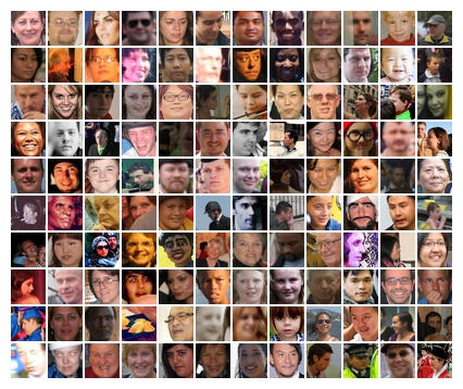 The MegaFace dataset contains 1 million images representing more than 690,000 unique people. It is the first benchmark that tests facial recognition algorithms at a million scale.U Image credit: niversity of Washington