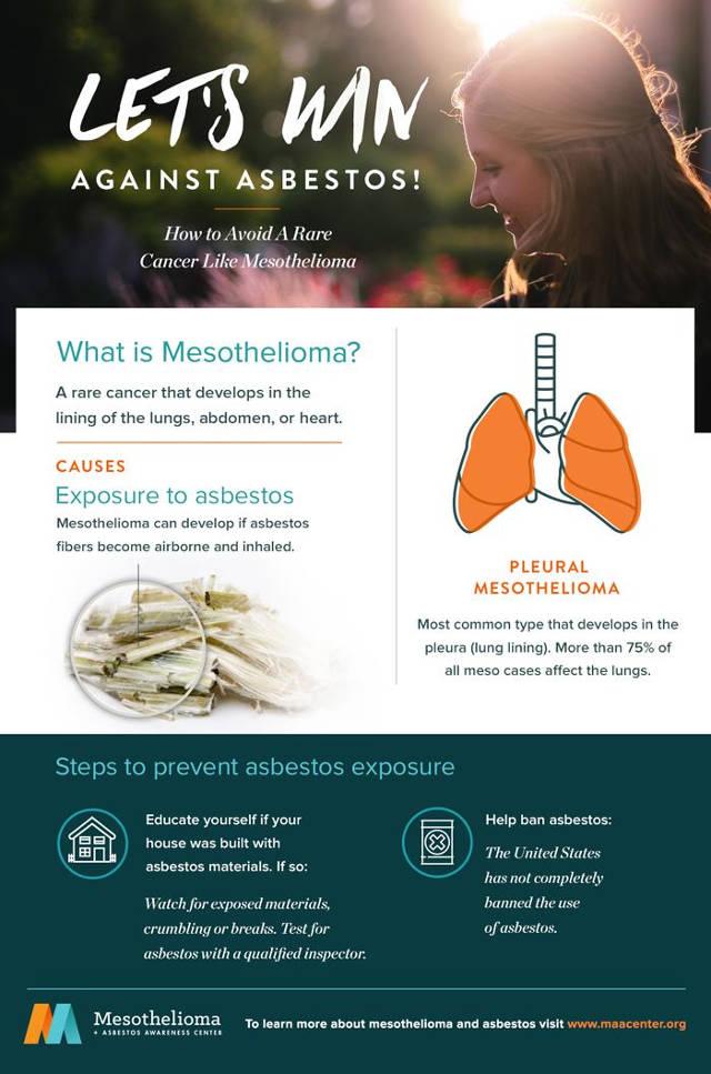 Airborne asbestos fiber precautions and awareness