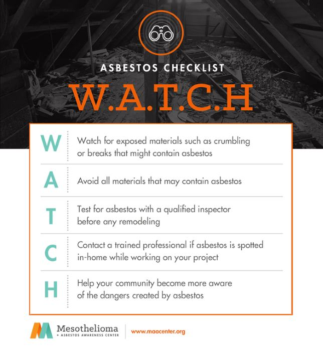 Asbestos checklist for health issues