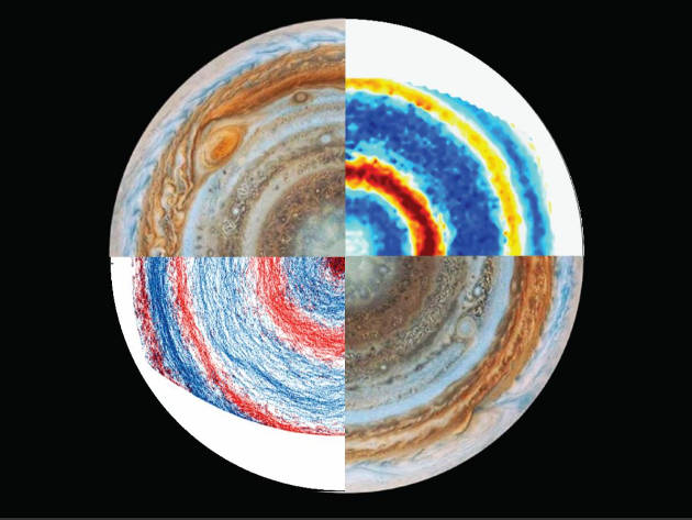 A view of Jupiter's south pole (upper left and lower right) and lab results from a new model of Jupiter's winds (upper right and lower left). Image credit: Jonathan Aurnou