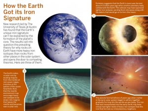An infographic describing theories on how the Earth got its iron signature. Designed by Laura Martin/The University of Texas at Austin Jackson School of Geosciences. Images 1 and 2 from NASA/JPL-Caltech, Image 3 from X-Science, Earth from NASA/JPL (Click image to enlarge)