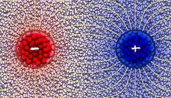 Der Temperaturunterschied zwischen einem heißen (rot) und einem kalten (blau) Nanoteilchen führt zu einer Ausrichtung der Moleküle in der umgebenden polaren Flüssigkeit, welche wiederum eine anziehende Kraft zwischen den beiden Teilchen verursacht (Image copyright: Andela Šarić/Peter Wirnsberger/University of Cambridge).