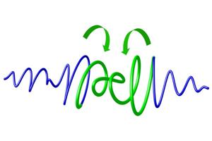 Das elektrische Feld bewegt sich in komplexen Bahnkurven, während sich ein Lichtpuls ausbreitet. Grafik credit: Giuseppe Sansone