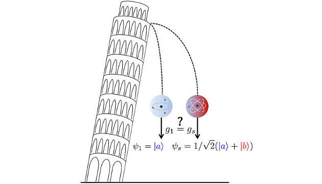 Im Quantenanalog des legendären Experiments von Galileo Galilei, der im 16. Jahrhundert durch Fallversuche vom Schiefen Turm von Pisa den Einfluss der Gravitation auf verschiedene Körper getestet haben soll, bestand das Äquivalenzprinzip einen echten Quantentest. In einer internationalen Kooperation maßen ForscherInnen die durch die Gravitation verursachte Beschleunigung von Rubidium-Atomen, deren Gesamtmasse in einer Quantensuperposition überlagert war, und bestätigten die Gültigkeit des Äquivalenzprinzips mit einer relativen Genauigkeit von einigen Milliardstel (Image credit: Guglielmo M. Tino, Universität Florenz).