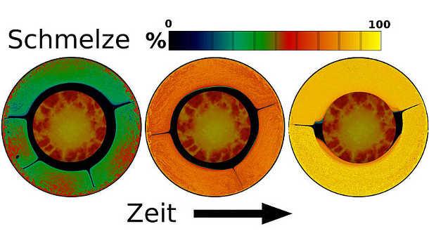 Entwicklung eines Magma-Ozeans durch Induktionserwärmung im Gesteinsmantel von Exoplanet Trappist-1c (Image copyright: IWF/ÖAW).