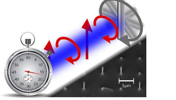 Ein internationales Team aus Forschern der Universitäten Wien, Duisburg-Essen und Tel Aviv verwendet winzige Stäbchen als hochstabile Zeiger einer Uhr. Dafür levitieren sie diese nano-mechanischen Objekte mittels Laser-Licht und treiben sie mit Pulsen aus zirkular polarisiertem Licht an (Image copyright: James Millen/Universität Wien).