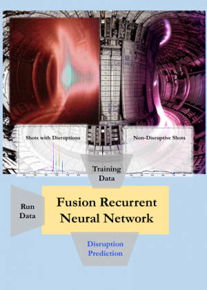 """Image of plasma disruption in experiment on JET, left, and disruption-free experiment on JET, right. Training the FRNN neural network to predict disruptions calls for assigning weights to the data flow along the connections between nodes. Data from new experiments is then put through the network, which predicts """"disruption"""" or """"non-disruption."""" The ultimate goal is at least 95 percent correct predictions of disruption events. Image courtesy of Eliot Feibush"""