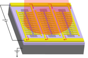 The photodetector operates across a broad range of light, processes images more quickly and is more sensitive to low levels of light than current technology. Image credit: Jarrahi Research Group/UCLA