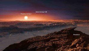 Proxima Centauri b ist der der Erde nächstgelegene Exoplanet. Image credit: © ESO/M. Kornmesser (Click on image to enlarge)
